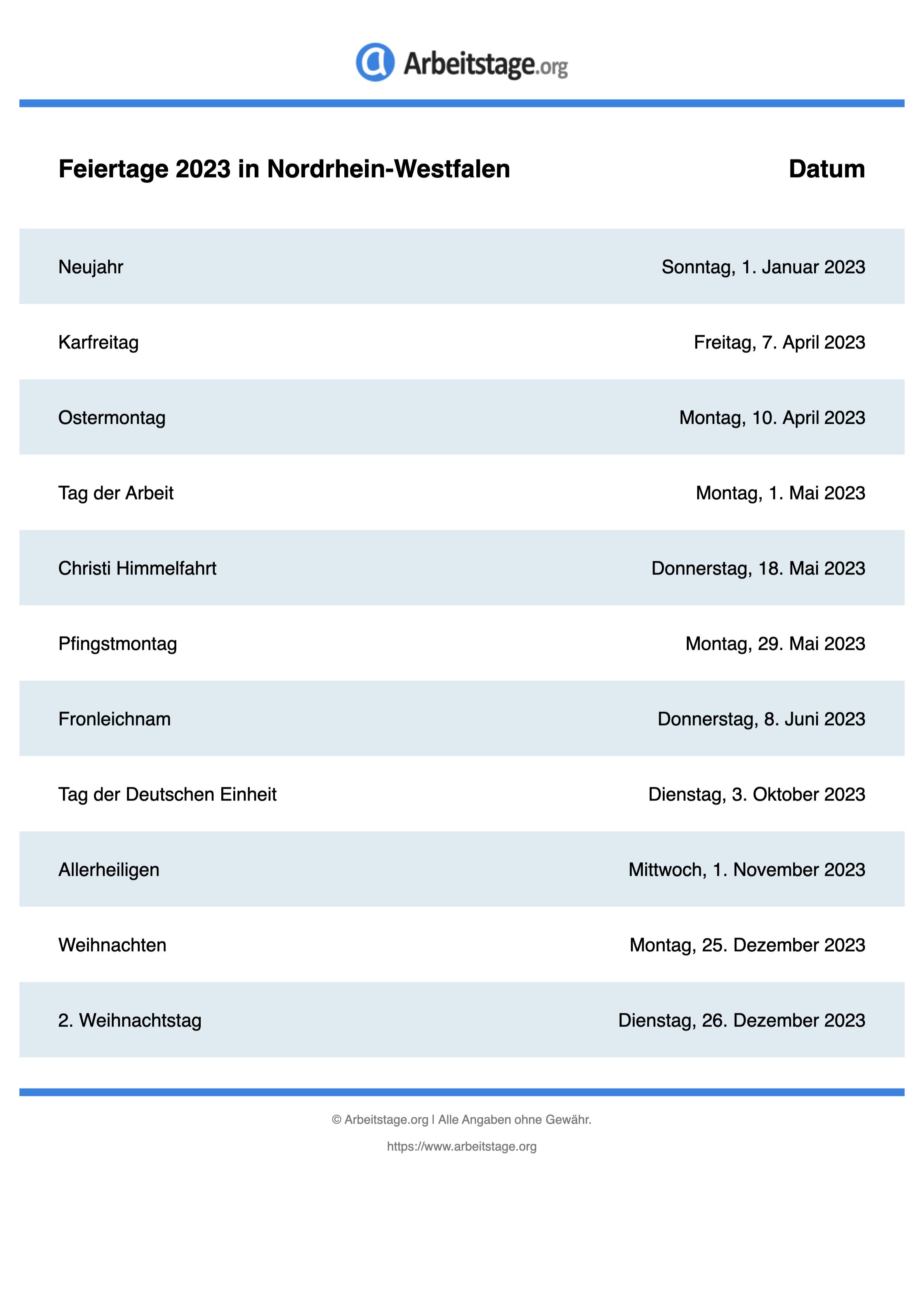 Landtagswahl Nordrhein Westfalen 2021
