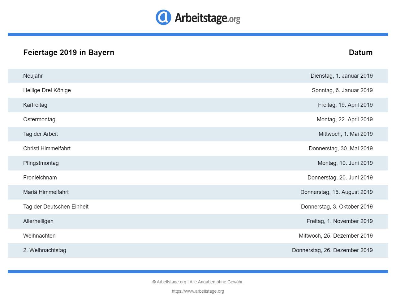 Feiertage 2019 Bayern By