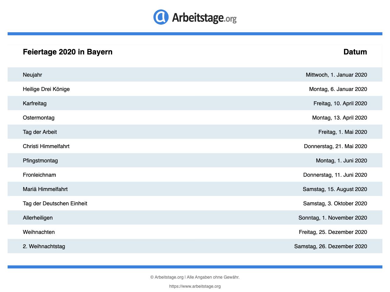Gesetzliche Feiertage 2020 Bayern