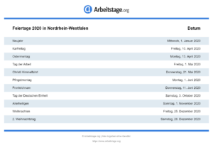 Feiertage 2020 Nordrhein-Westfalen