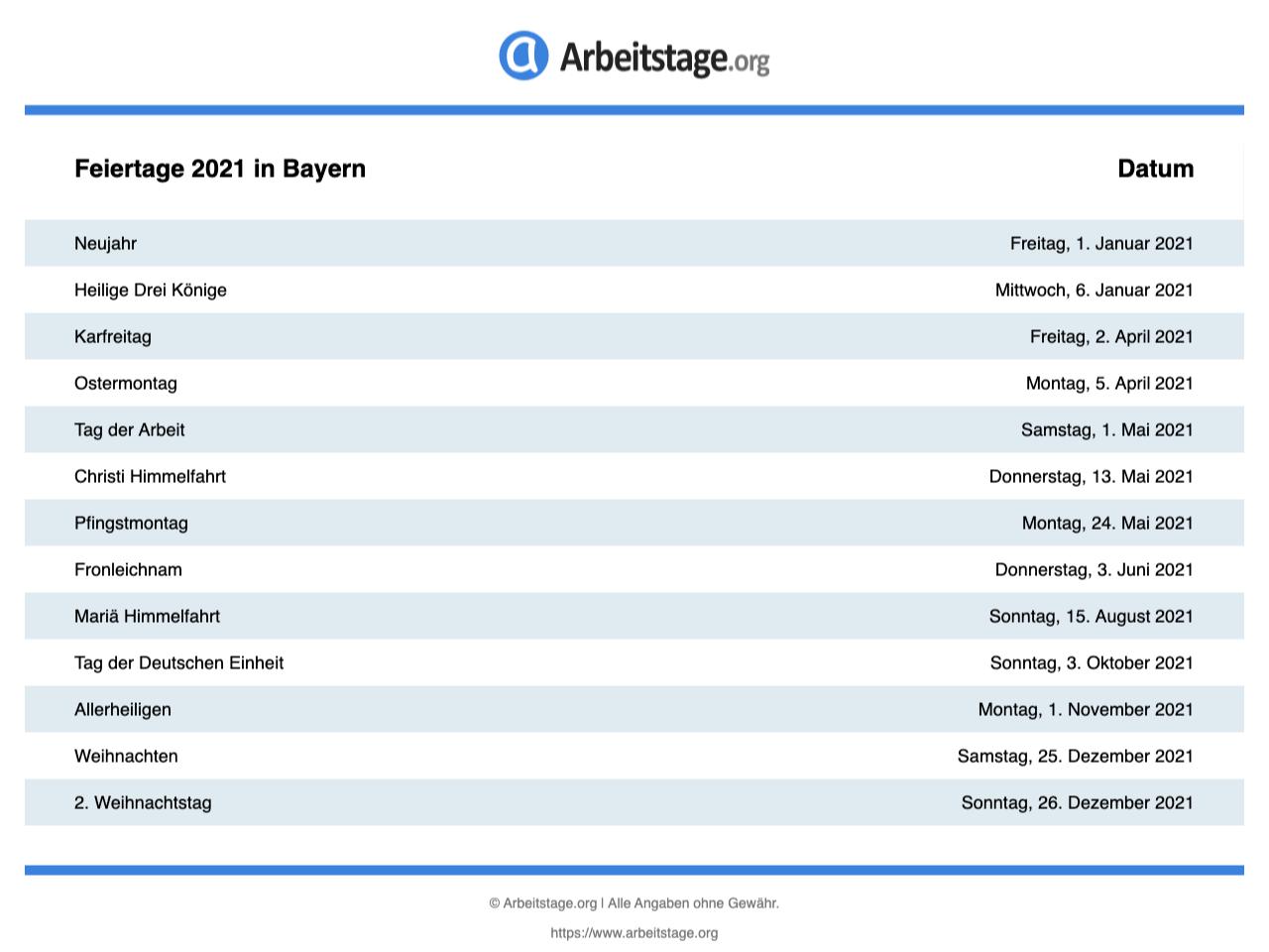 Arbeitstage 2021 Bayern
