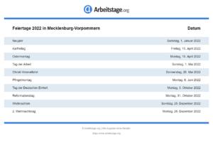 Feiertage 2022 Mecklenburg-Vorpommern