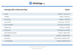 Feiertage 2025 Rheinland-Pfalz