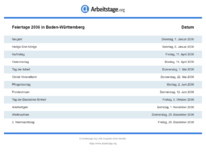 Feiertage 2036 Baden-Württemberg