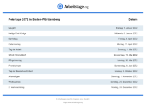 Feiertage 2072 Baden-Württemberg